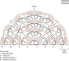 South Bay shawl  graphic pattern