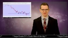 watch our trade idea on the AUD/JPY for Jan 19