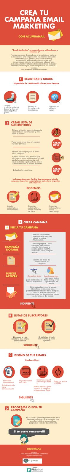 Crear tu campaña Email Marketing con Acumbamail