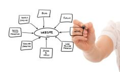 Web Site Marketing Plan With Search Engine Algorithms 2013