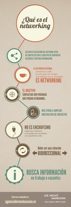 Qué es el networking #infografia #infographic #marketing