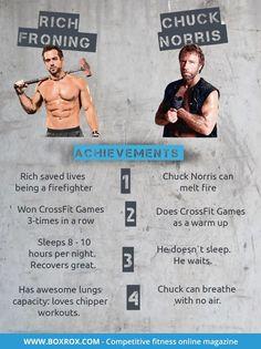 Chuck Norris Crossfit Meme Motivation