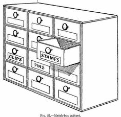 DIY  Cabinet-Making. A Match-Box Cabinet    This is useful for the storage of small articles, such as stamps, pens, seeds, needles, and a number of other minor things which easily go astray if put in a drawer with larger objects.
