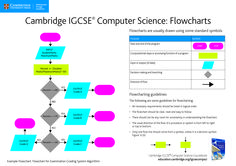 How do you draw a flowchart? Find out from our Pin and Print Pinterest Poster for December from Cambridge IGCSE® Computer Science. http://education.cambridge.org/igcsecompsci Download this free poster and print to A3 to use in your classroom! #cambridgeclassroom #internationaleducation #computerscience