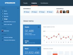 Spreadrank Analytics
