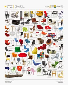 صادقی Vahid Sadeghi New Version of ICON of CHAIRS Poster (High Quality) is part of Interior design furniture - Furniture Styles, Furniture Design, Mid Century Modern Living Room, Vintage Chairs, Mid Century Design, Icon Design, Design Design, Flat Design, Chair Design
