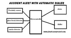 circuit diagram tire pressure monitoring system final year projects pinterest tire