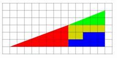 Resultado de imagen de geometry illusion gif