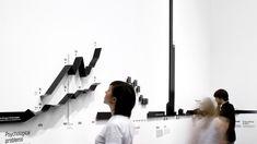 ART+COM Studios | Statistics Strip