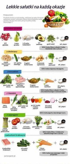 Healthy Salads, Healthy Cooking, Healthy Eating, Raw Food Recipes, Cooking Recipes, Healthy Recipes, Good Food, Yummy Food, Food Design