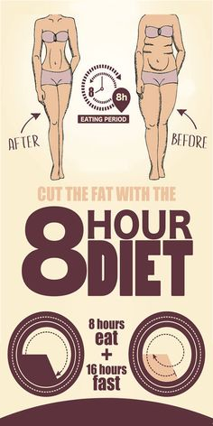 Why The 8-Hour Diet Works?