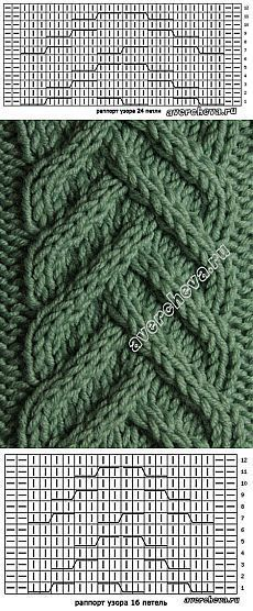 Best Ideas For Crochet Socks Free Pattern Lace Cable Knitting Patterns, Knitting Charts, Lace Knitting, Knitting Stitches, Knit Patterns, Stitch Patterns, Sweater Patterns, Crochet Baby Socks, Crochet Kids Scarf