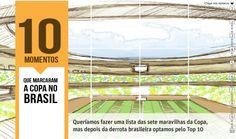 10 momentos que marcaram a Copa do Brasil