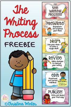 These writing process printables can be used as an anchor chart or clip chart in your classroom. Perfect for teaching the stages of the writing process in your K-2 classroom.  #writingprocess #teachingfreebies