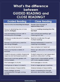 Guided Reading vs Close Reading