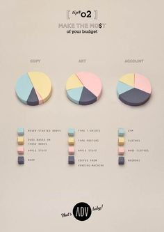 Creative Infographics, Adv, Baby, Manifesto, and Behance image ideas & inspiration on Designspiration Graphisches Design, Chart Design, Layout Design, Slide Design, Food Design, 3d Data Visualization, Information Visualization, Information Design, Information Graphics