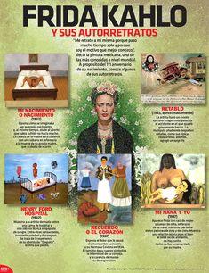 """""""Cada (tic-tac) es un segundo de la vida que pasa, huye, y no se repite."""" #InfografíaNTX conmemora el 111 aniversario del natalicio de la célebre pintora #FridaKahlo, un enérgico pincel enamorado del vivir, una mágica tinta en lienzo que al oído susurra """"Donde no puedas amar, no te demores""""."""