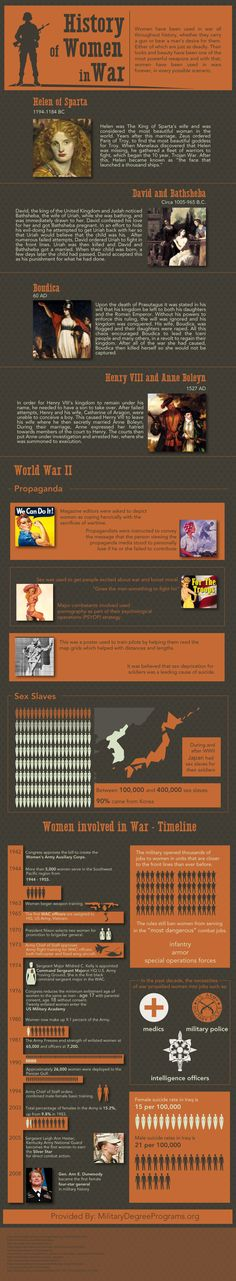 A really fascinating infographic on women in the military.