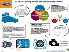 Ford Fuel Efficient Driving Infographic