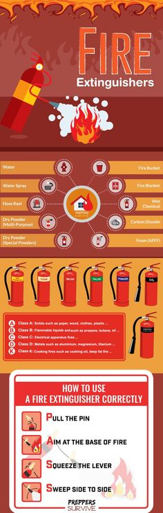 Top Three Safety Tips for Using a Fire Extinguisher. that a Fire Extinguisher is in Good Working Order. Many Types of Fire Extinguisher Are There?
