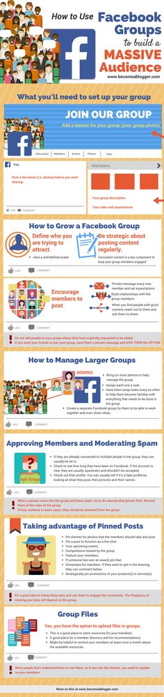 How to Use Facebook Groups to Build Your Audience [Infographic] | Social Media Today