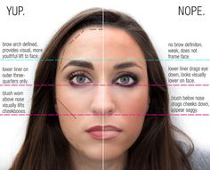 makeup do's and don't's via Wake Up For Makeup. Don't like the brows, though.
