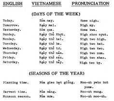 Helpful chart of Vietnamese terms... so glad that the ...