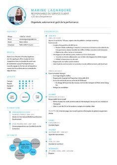 Top 10 des CV les plus modernes et efficaces