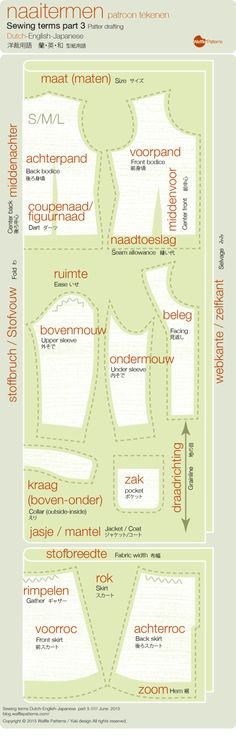 My small sewing terms glossary Dutch - English - Japanese part 2! I ...