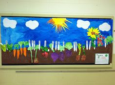 """Our Kindergarten Camp mural created after reading the book """"Tops and Bottoms"""" We had a terrific """"first"""" day today! Kindergarten Crafts, Preschool Themes, Preschool Science, Kindergarten Curriculum, Classroom Displays, Art Classroom, Classroom Themes, Life Cycle Craft, Grade 1 Art"""