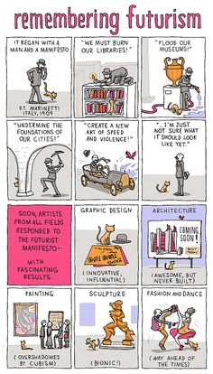 Remembering Futurism —Grant Snider in Who Needs Art?