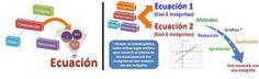 Matemáticas con Tecnología (TICs): Algebra word problems.