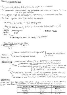 Resumen para el Primer Parcial | Pensamiento Científico (Padlubne - 2017) | CBC | UBA Sheet Music, Bullet Journal, Math Equations, Carrera, Medicine, Frases, Lettering Styles, Summary, Thoughts
