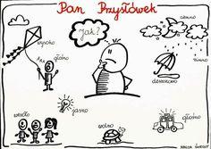 Polish Clothing, Polish Language, Gernal Knowledge, School Notes, Stick Figures, Spelling, Psychology, Homeschool, Science