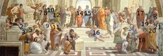 The School of Athens - Wikipedia, the free encyclopedia