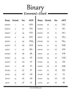 Online convert list of decimal numbers to binary image