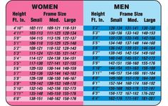 Charts, Weight charts and Women's on Pinterest