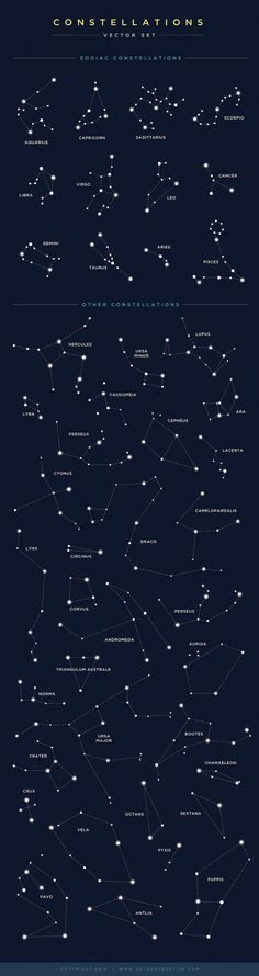 Universe Astronomy - Constellations Vector Set comes with 44 unique hand-crafted star groups and sky wheel graphic. These can be screened back as a background element or use My Sun And Stars, E Mc2, Joan Mitchell, Science, Stargazing, Sun Moon, Things To Know, Outer Space, Night Skies