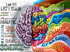 Left Brain Right Brain Illustration - I think I'd choose a split favouring the right brain for a healthy happy life! Left Vs Right Brain, Rheumatische Arthritis, Brain Illustration, Graphic Illustration, Art Education, Health Education, Physical Education, Inspire Education, Nurse Education