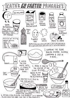 kate_sutton_pancake