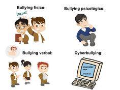 bullying - Buscar con Google Bullying, Sayings, Comics, School, Poster, Google, World, Spreading Rumors, Cyber Bullying