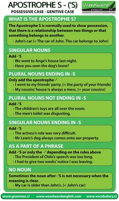 Do you know how to PROPERLY use the Apostrophe 'S?