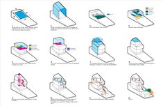 Rock Solid Advice On How To Spruce Up Your Landscaping - House Garden Landscape Architecture Concept Diagram, Architecture Program, Study Architecture, Architecture Graphics, Architecture Diagrams, Architectural Floor Plans, Conceptual Drawing, Site Plans, Design Process