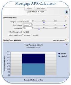 mortgage rates calculator florida
