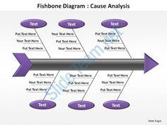 fishbone analysis diagram cause analysis  ppt slides diagrams templates powerpoint info graphics Slide01