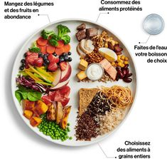 The Canada's food guide has changed, it now recommends plant base protein. Not sure where to get plant based protein? Arbonne has a vegan protein Boost that is flavourless so you can add it to your favourite foods😲 Healthy Dinner Recipes, New Recipes, Healthy Snacks, Healthy Plate, Healthy Nutrition, Four Food Groups, Canada Food Guide, Arbonne, Whole Grain Foods