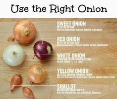 For those of us (such as myself) that's not too sure of which Onion will produce what flavor, this is going to serve as a good guide for me. If you have Facebook, you can find the link/photo (and a few other good tips) on this page:  https://www.facebook.com/livingofftheland