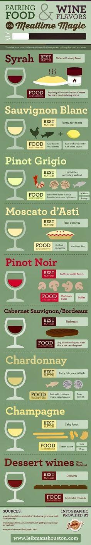 Vinho, Cerveja e Gastronomia: Bela ilustração com boas dicas de harmonização de ...