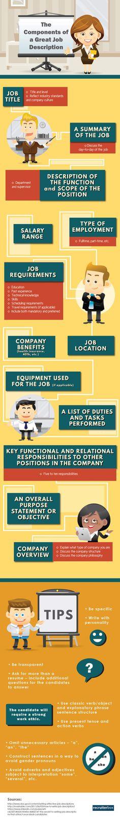 4 Tricks Tech Companies Use To Poach Software Programmers - programmer job description
