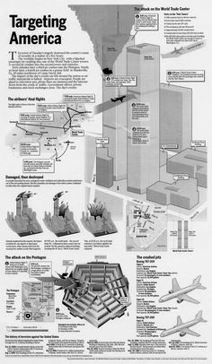 This is the Arizona Republic's 911 graphic that ran the next day. I was real proud of my department that day. Reporting, editing, communication, and execution were all working smoothly that terrible day. History Timeline, History Facts, World History, World Trade Center Nyc, Flags Of The World, Modern Warfare, Military History, Science And Nature, Historical Photos